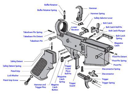 Ar 15 Lower Controls Diagram