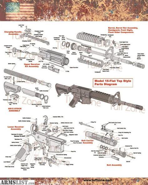 Ar 15 Parts Diagram Poster