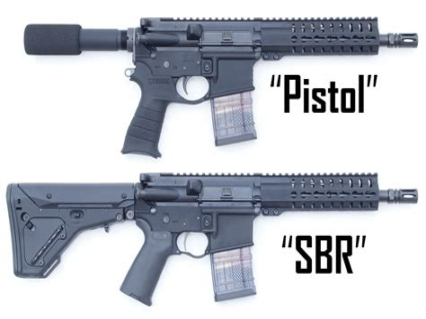 Ar 15 Pistol Atf