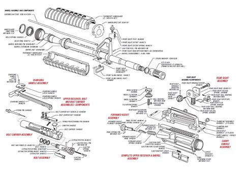 Ar 15 Upper Assembly Parts List