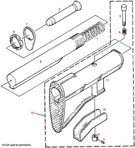 Ar15 Buttstock Assembly All Models Top Rated Supplier