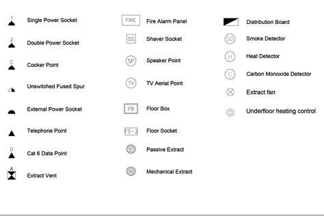 Architectural Electrical Symbols Math Wallpaper Golden Find Free HD for Desktop [pastnedes.tk]