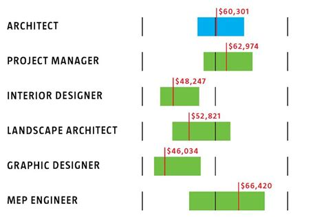 Architectural Intern Salary Math Wallpaper Golden Find Free HD for Desktop [pastnedes.tk]
