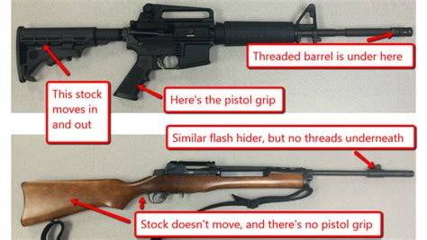 Are Any Cmp Rifles Considered Assault Rifles