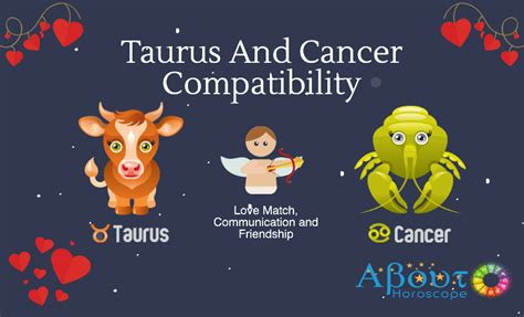 Taurus-Question Are Taurus And Cancer A Match.