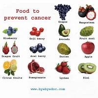 Best are you eating to prevent cancer or cause it! online