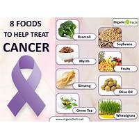 Are you eating to prevent cancer or cause it! coupon