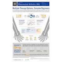 Arthritis free for life online coupon