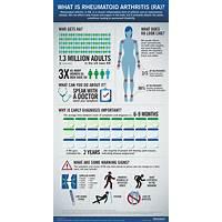 Cheap arthritis free for life
