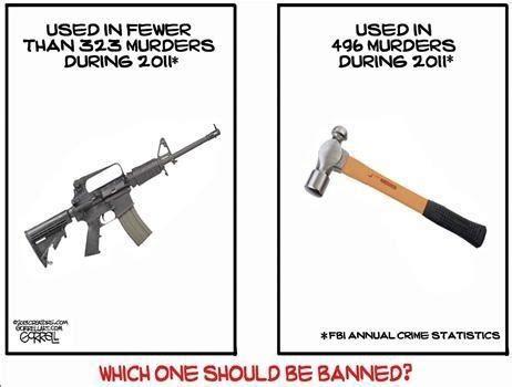 Assault Rifle Deaths Vs Hammers