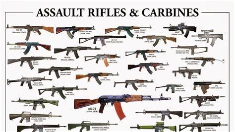 Assault Rifle Listing