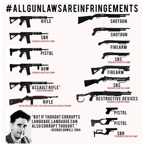 Atf Rules For Handguns