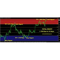 Atomic down up forex strategy & indicators for mt4 review