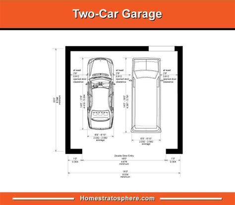 Average Garage Depth Make Your Own Beautiful  HD Wallpapers, Images Over 1000+ [ralydesign.ml]