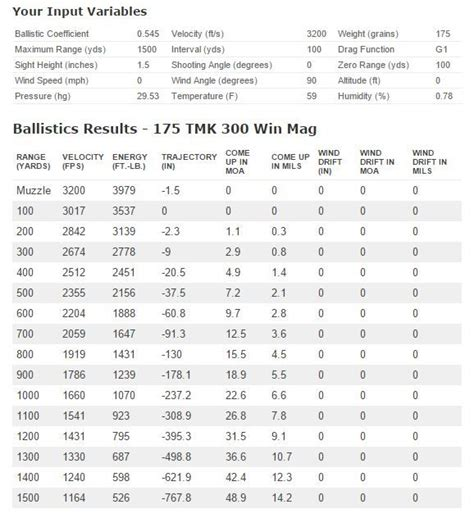 Ballistic Coefficient For 300 Win Mag