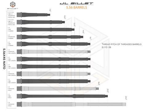 Main-Keyword Barrel Profiles.