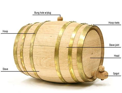 Barrels Parts - SIG SAUER