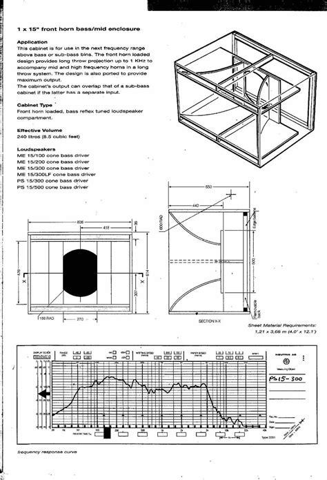 Bass cabinet plans Image