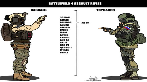 Battlefield 4 Assault Rifles