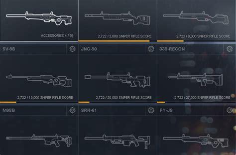 Battlefield 4 Sniper Rifles Stats