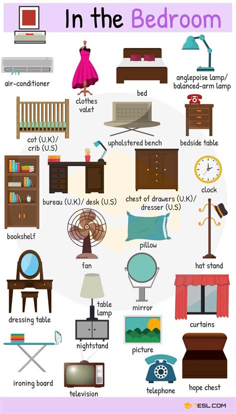 Bedroom Vocabulary List Iphone Wallpapers Free Beautiful  HD Wallpapers, Images Over 1000+ [getprihce.gq]