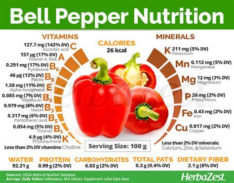 Bell Pepper Nutrition Watermelon Wallpaper Rainbow Find Free HD for Desktop [freshlhys.tk]