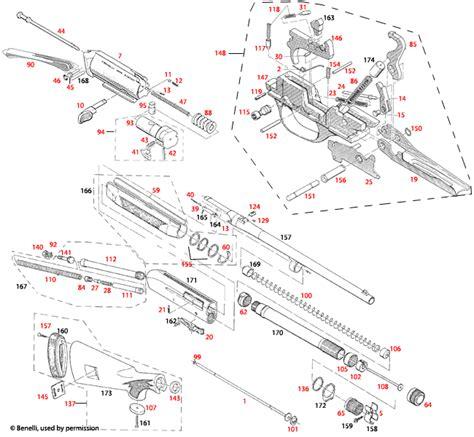 Benelli U S A Super 90 M1 Field Schematic - Brownells UK
