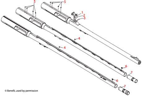 Benelli U S A Super Vinci Barrel Assembly Schematic