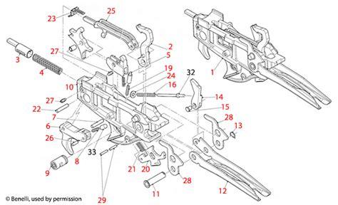 Benelli U S A Vinci Trigger Assembly Schematic