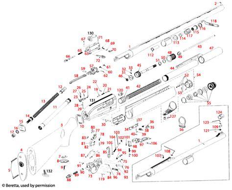 Beretta 391 Urika Teknys Explosionszeichnung Brownells