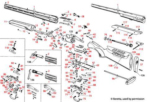 Beretta 682 Parts At Brownells
