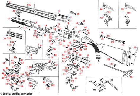 Beretta 687 Parts At Brownells