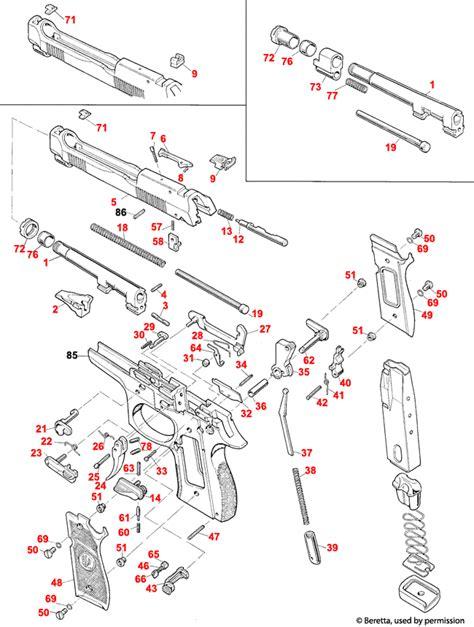 Beretta 92 96 Stock Combat Explosionszeichnung