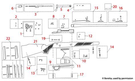 Beretta Sako 75 Explosionszeichnung Brownells Schweiz