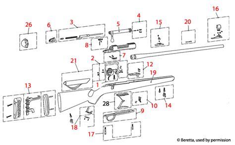 Beretta Sako 85 Explosionszeichnung - Brownells Deutschland