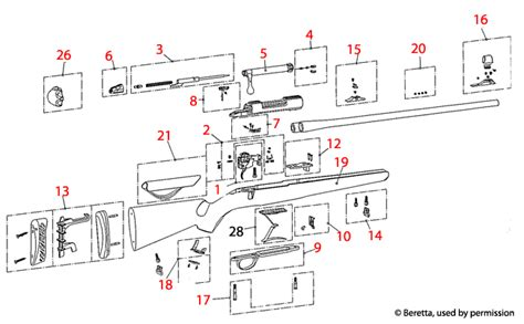 Beretta Sako 85 Schematic - Brownells UK