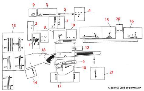 Beretta Tikka 595695 Explosionszeichnung Brownells