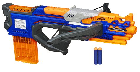 Best Elite Shotguns