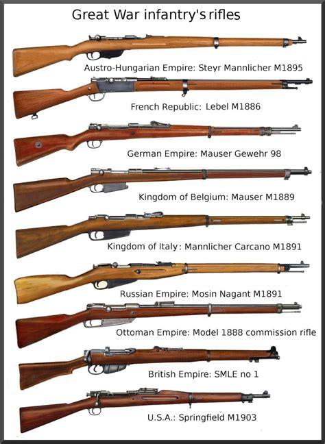 Best Infantry Rifle Of Ww1