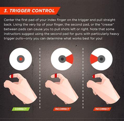 Best Way To Practice Handgun Shooting