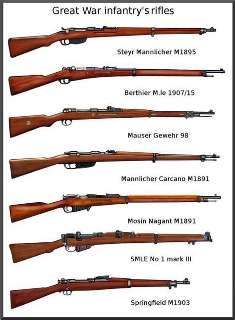 Best Ww1 Battle Rifle Wiki