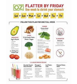 Best Diet For Belly Fat Loss For Women