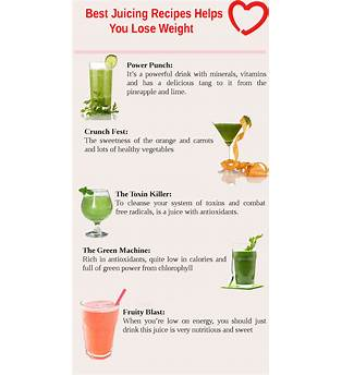 Best Juice Fast To Lose Weight