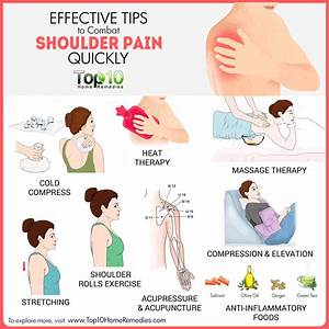 Best natural shoulder impingement home treatment programs