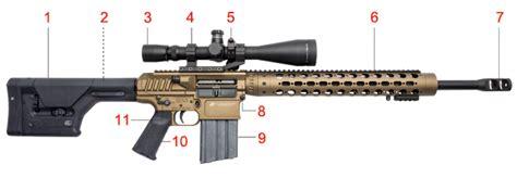 Big Book 68 Dream Gun 5 Top Rated Supplier Of Firearm