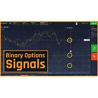 Coupon code for binary options signals the binary signals