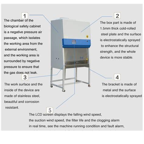 Biological Safety Cabinet Parts