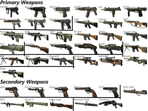 Black Ops 1 Assault Rifles List