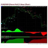 Black diamond trader ultimate trading system for all traders bonus
