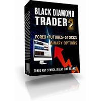 Black diamond trader ultimate trading system for all traders methods